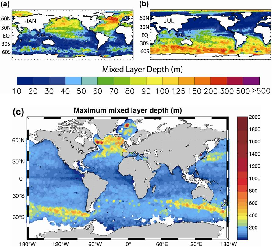Elsevier talley et al descriptive physical oceanography figure 44 gumiabroncs Image collections